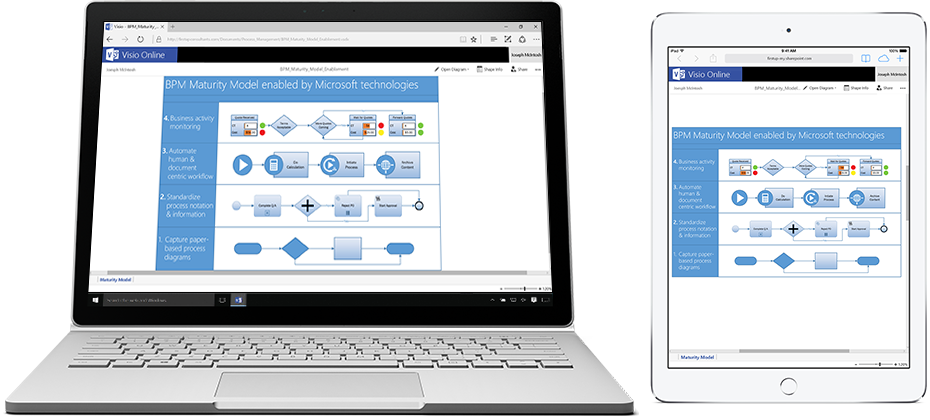 A laptop and a tablet displaying a flowchart in Visio Online