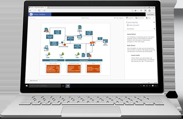 Visio Online sales process diagram on a laptop