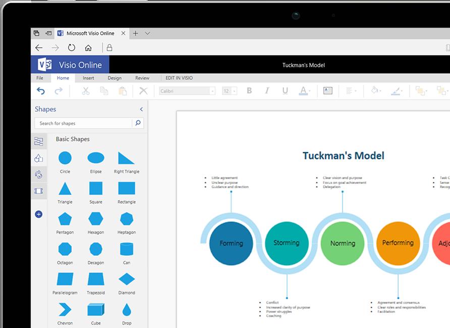 A Visio Online diagram showing Tuckman's model for team development