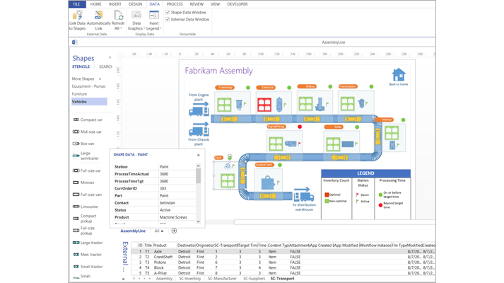 Close-up of a data-linked Visio diagram with a data spreadsheet and Shape Data.