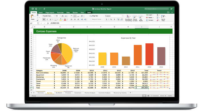 A MacBook showing a new Excel for Mac spreadsheet with charts.
