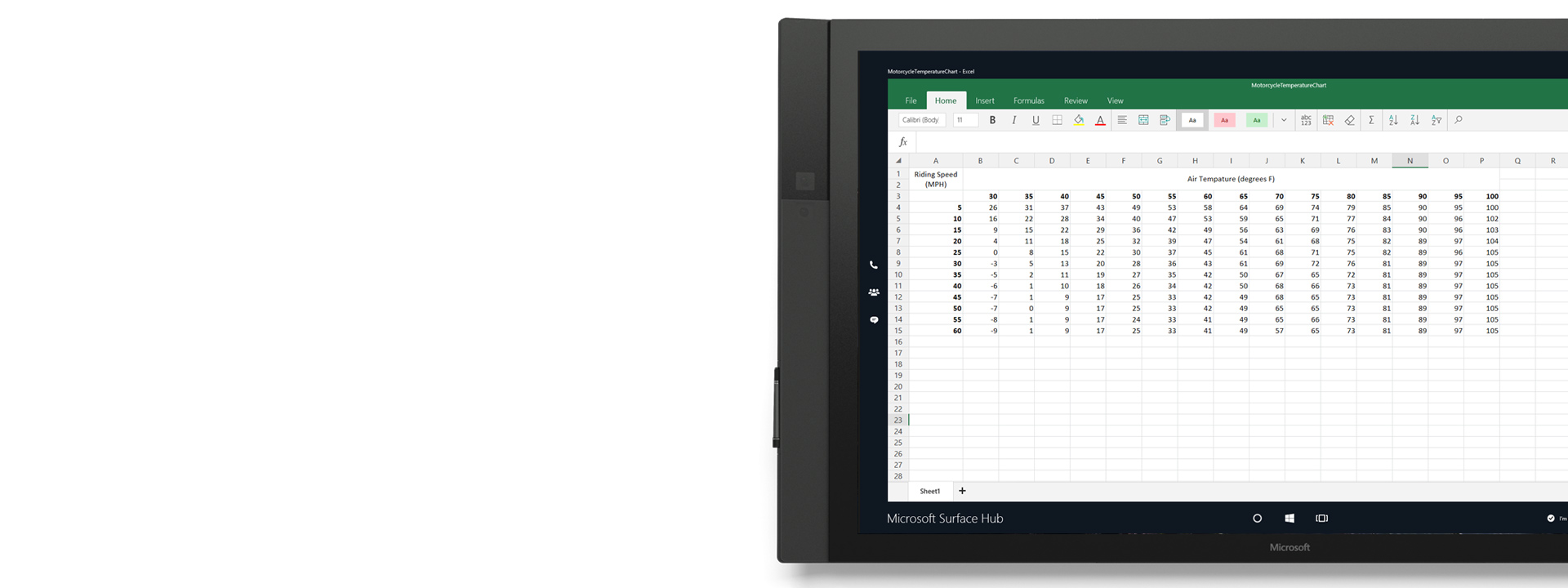 Microsoft Excel shown on Surface Hub.