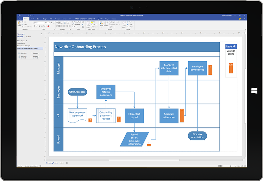 A Microsoft Surface tablet displaying a new hire onboarding process diagram in Visio