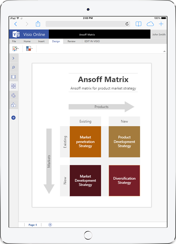 a Visio Online diagram of the Ansoff matrix for product market expansion
