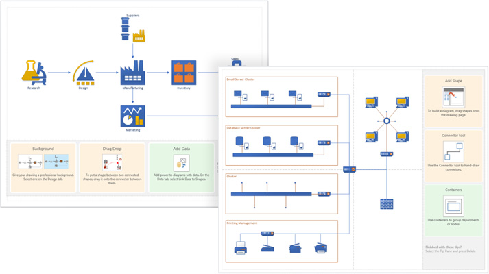 Screenshot of a pre-crafted Visio starter diagram with tips displayed.
