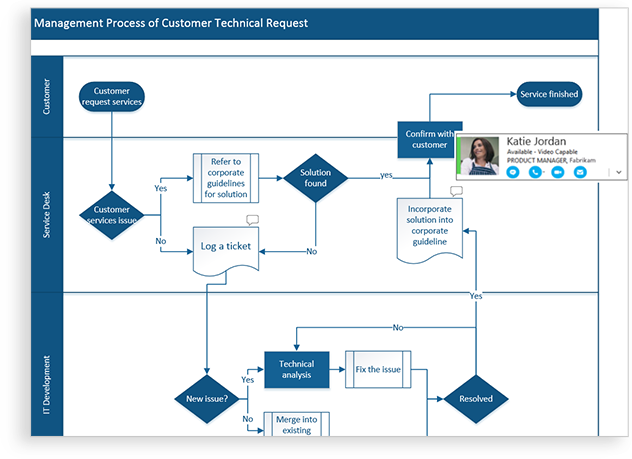 visio 2016 | professional flow chart & diagram software example of process flow diagram in visio #15