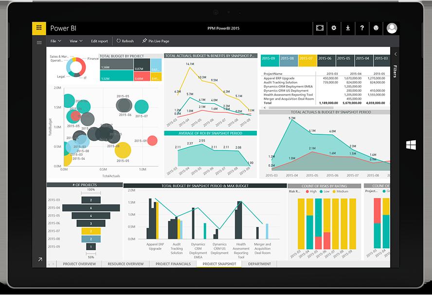 Microsoft Surface tablet screen displaying Microsoft Project & Portfolio Management Power BI graphs