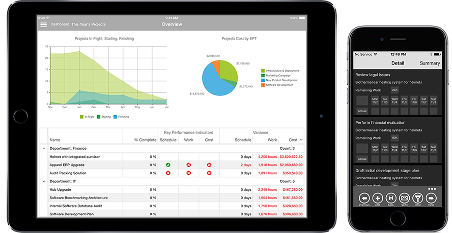A tablet and mobile phone displaying project details in Office 365, enabling mobile task and time management.