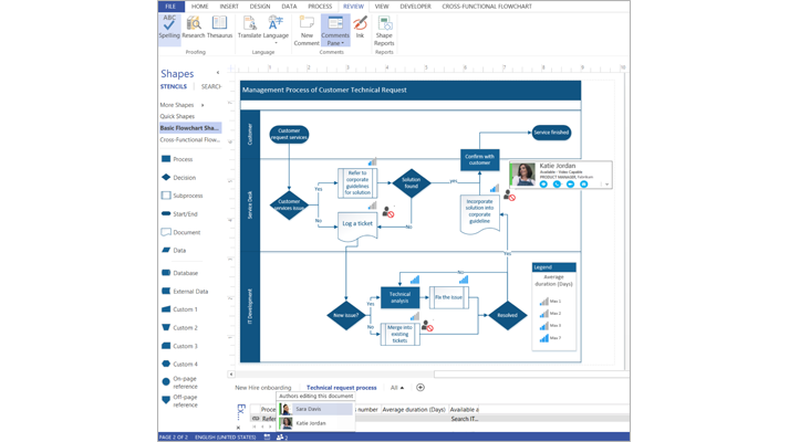 Screenshot of a Visio diagram showing the ribbon and two people commenting.