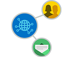 Circled icons of a lined globe, people, and messages, linked to show how Yammer connects teams.