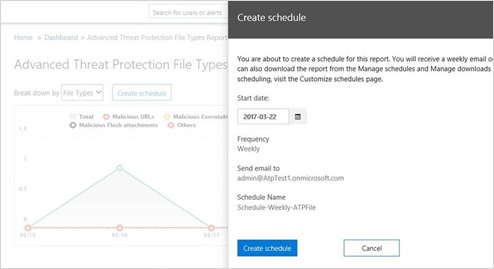 Email Security - Microsoft Exchange Online Protection