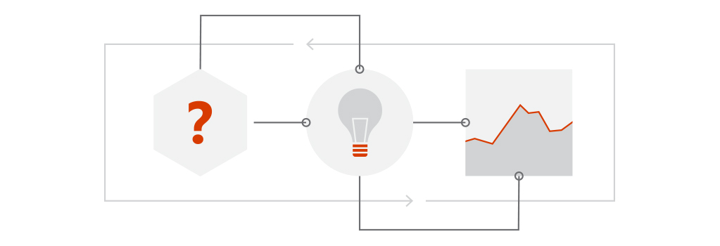 Unconventional Uses Of Flow Chart Software