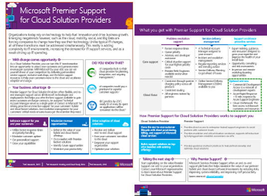 Premier Support for Cloud Solution Providers Datasheet