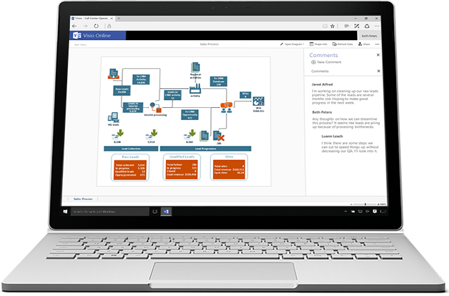 Visio Online sales process diagram on a laptop
