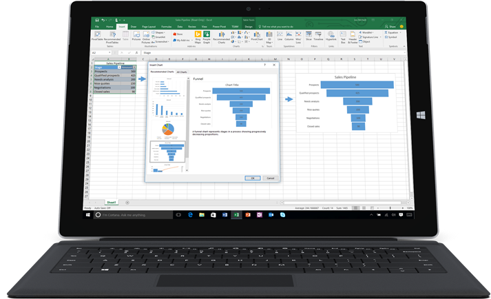 A laptop showing an Excel spreadsheet with two charts illustrating data patterns.