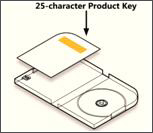 Product Key location in the DVD case