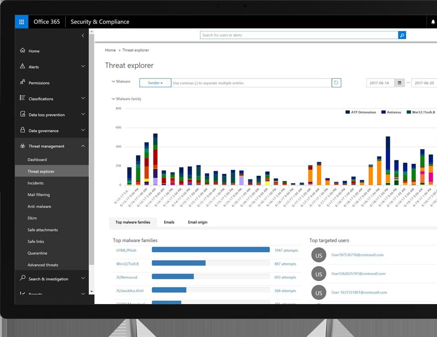Office 365 Threat Explorer on a Windows desktop PC monitor