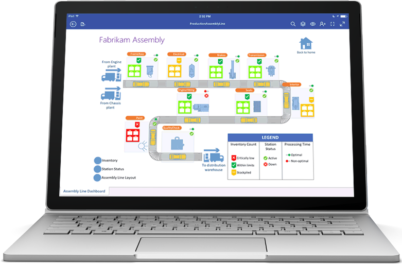 A laptop displaying an assembly line diagram in Visio