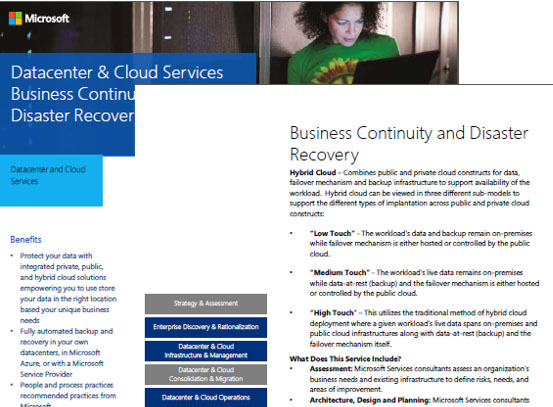 Datacenter and Cloud Business Continuity and Disaster Recovery Datasheet