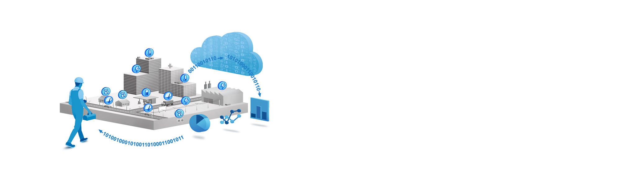 What is Azure IoT Suite and how to use it