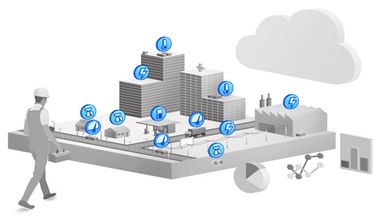 Connect and scale IoT projects with efficiency