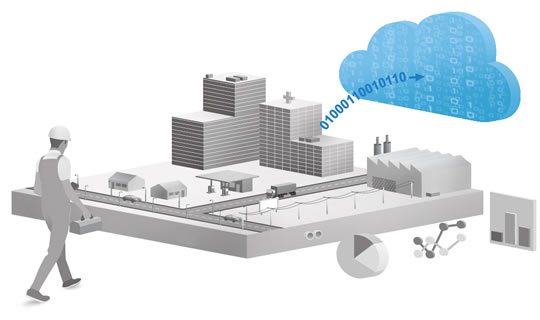 Analyze data in the IoT—Internet of Things