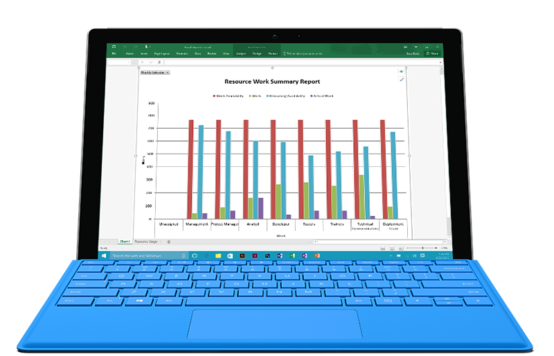 A Microsoft Surface tablet displaying a Resource Work Summary report in Project Pro for Office 365.