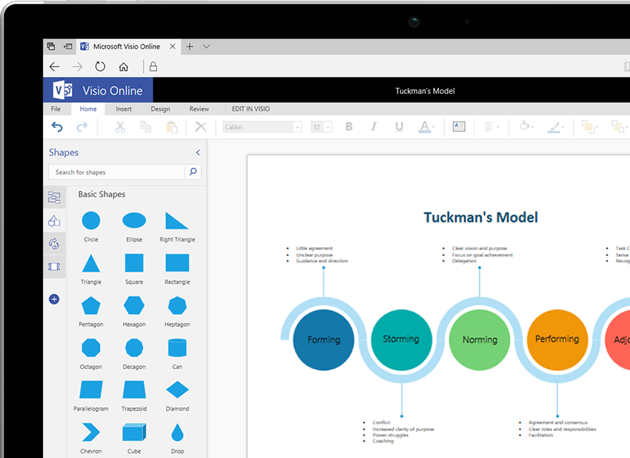a visio online diagram showing tuckmans model for team development - Open Visio Document Online