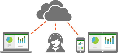 Best Office value: An illustration showing a laptop, person, smartphone, and tablet connected via a cloud.