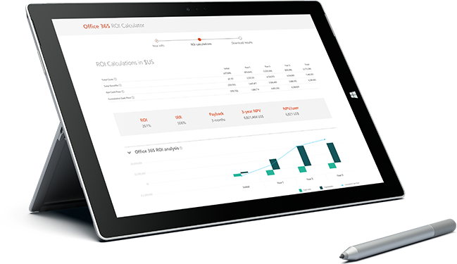 Surface tablet featuring the return-on-investment form you previously filled out