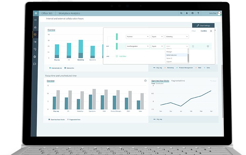 A tablet displaying Workplace Analytics' team and level-based data customization features