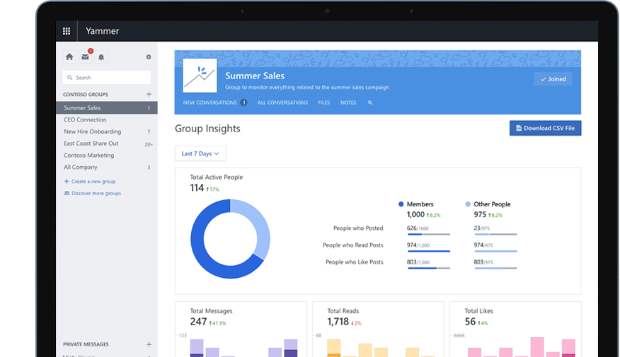 Yammer analytics on a tablet PC with a downloadable CSV file of metrics
