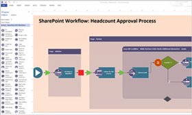 Screenshot of a SharePoint workflow created with Visio Professional 2013.