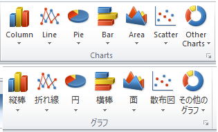 You can also easily change the language of the user interface, such as from English to Japanese in Excel