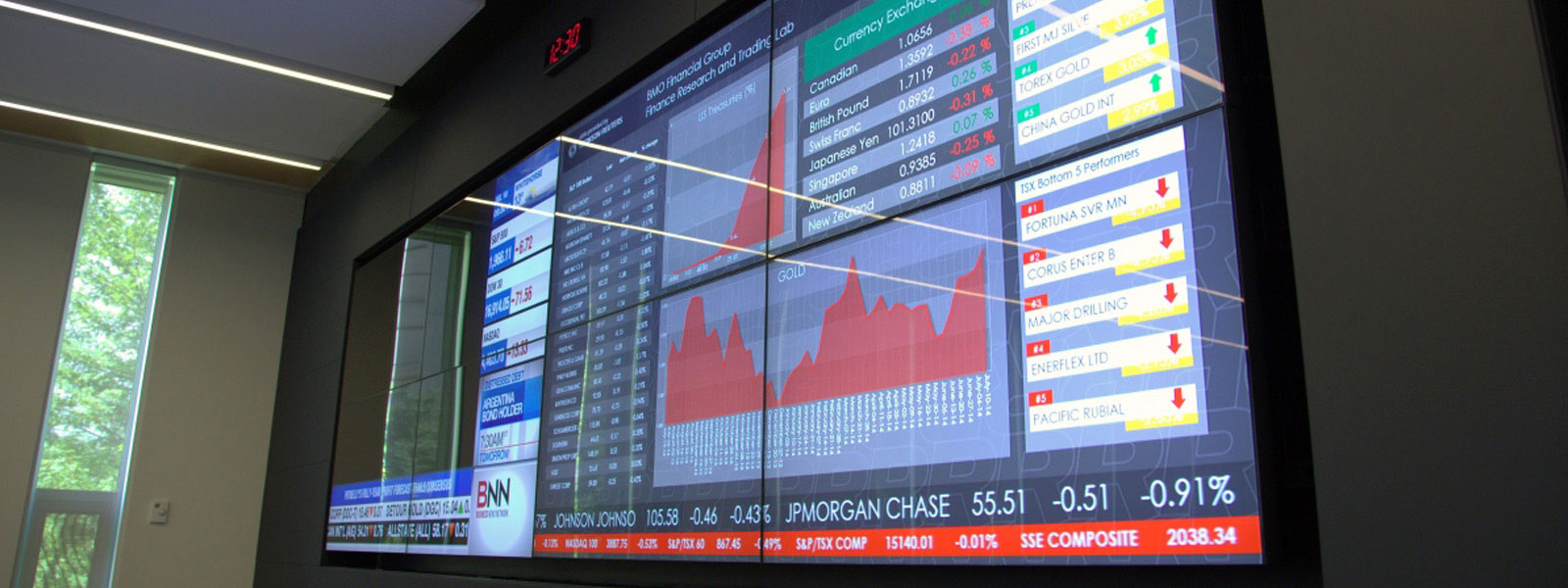Multiple screens combined to display stock market data