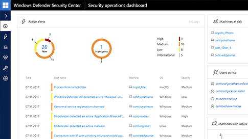 Windows Defender Security Center operations dashboard