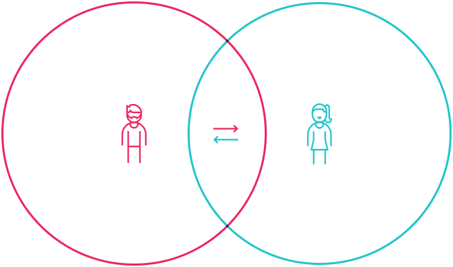 Line drawing of two humans contained within two overlapping circles.