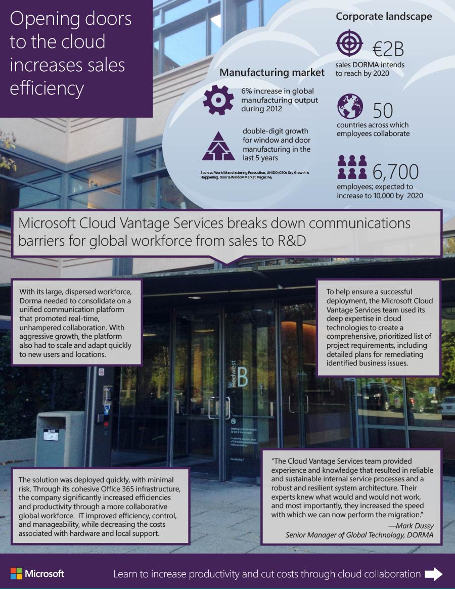 Dorma - Office 365 Opens Doors for Global Workforce