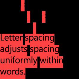 Example showing spacing between words