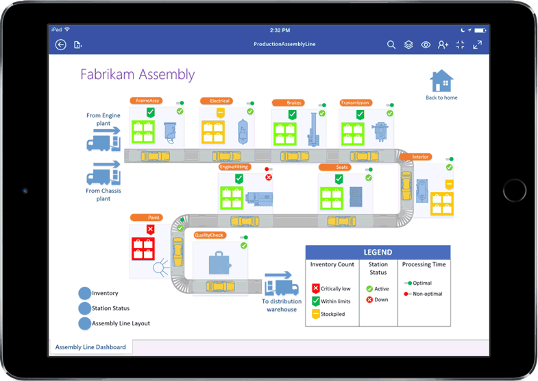 an iPad displaying an assembly line diagram in Visio