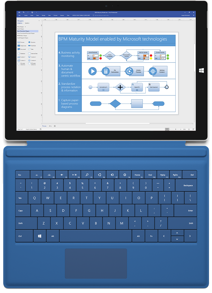 Microsoft Surface displaying a product launch process diagram in Visio Professional