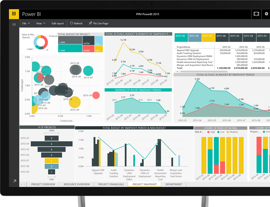 Device showing Power BI open with data visualizations
