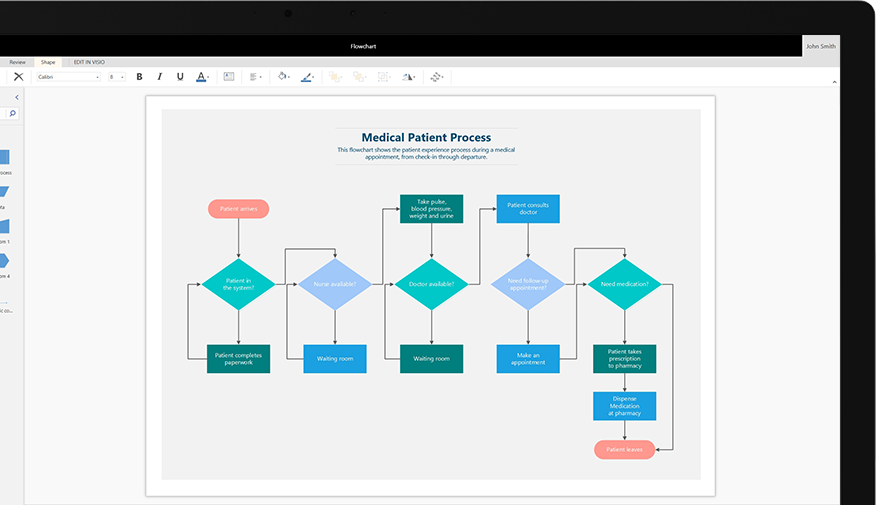 Flowchart maker diagramming software visio 2016 visio makes it easy and intuitive to create flowcharts network diagrams org charts floor plans engineering designs and more using modern shapes and ccuart Gallery