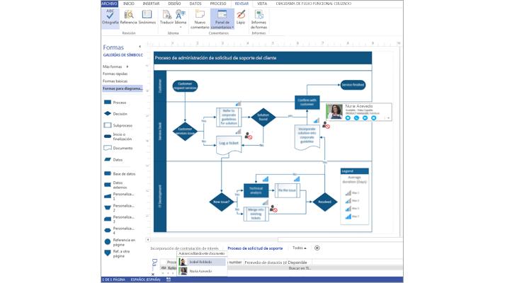 Captura de pantalla de un diagrama de Visio que muestra la cinta y los comentarios de dos personas.