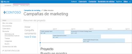 Primer plano de una escala de tiempo de resumen de proyecto en SharePoint.