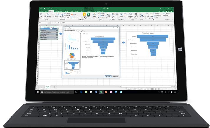 Un equipo portátil donde se muestra una hoja de cálculo de Excel con dos gráficos con patrones de datos.