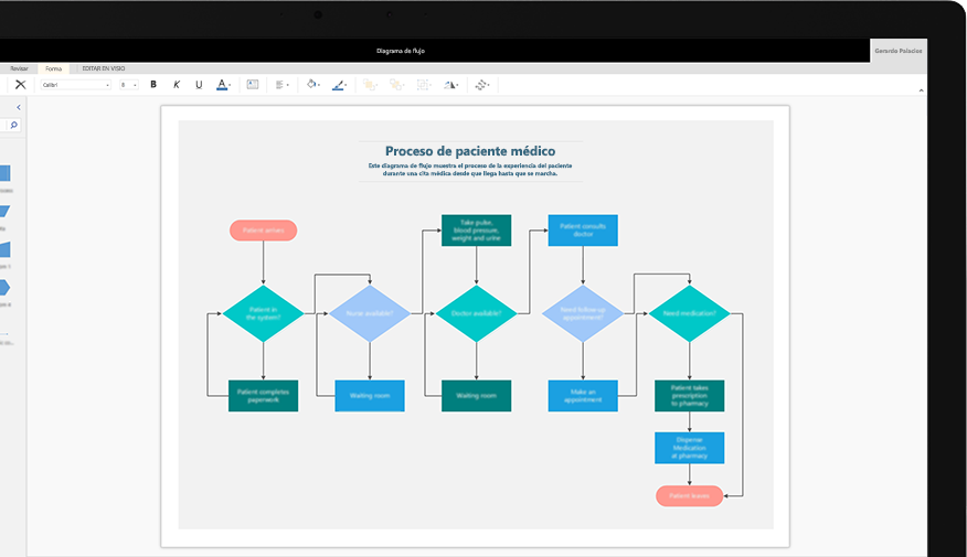 Diagramas de flujo y software de diagramas visio 2016 con visio es ms fcil e intuitivo que nunca crear diagramas de flujo diagramas de red organigramas planos de planta diseos de ingeniera y ms con ccuart Choice Image
