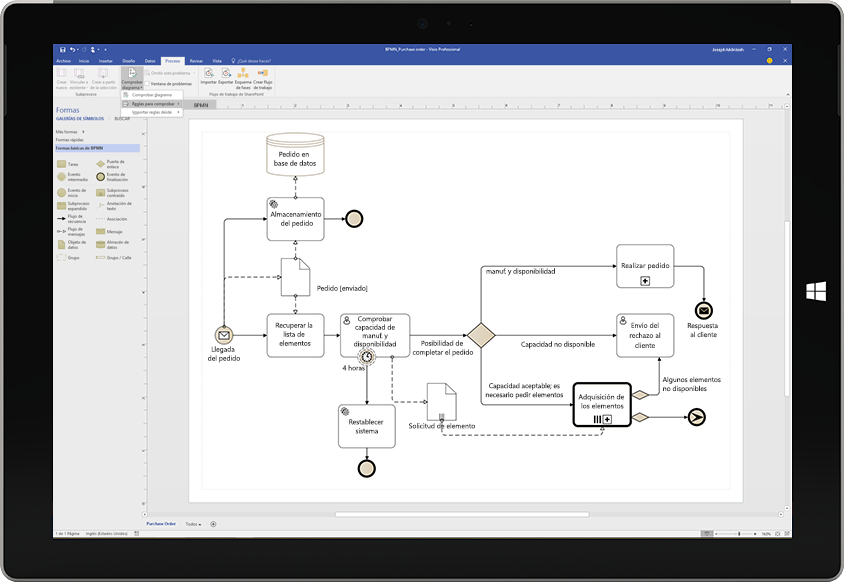 Tableta Surface donde se muestra un diagrama de procesos en Visio