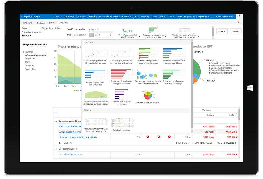 Pantalla de una tableta Microsoft Surface donde se muestran gráficos disponibles en Project Web App