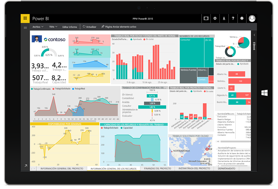 Pantalla de una tableta donde se muestran varios informes integrados disponibles en Power BI.